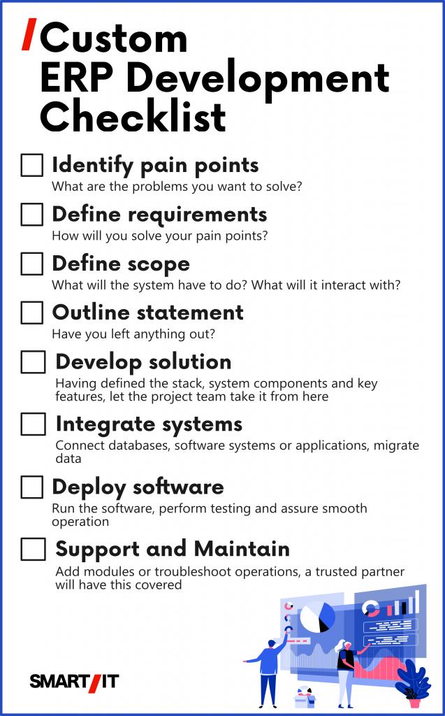 Custom ERP Development Checklist