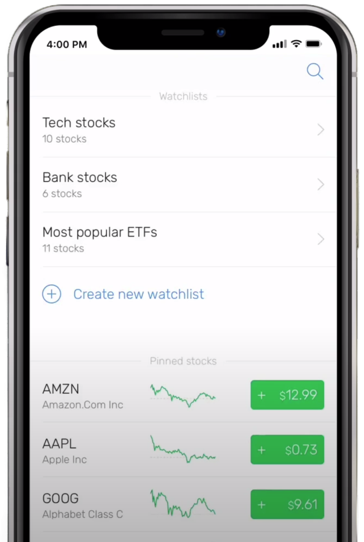 Financial Asset Monitoring Software